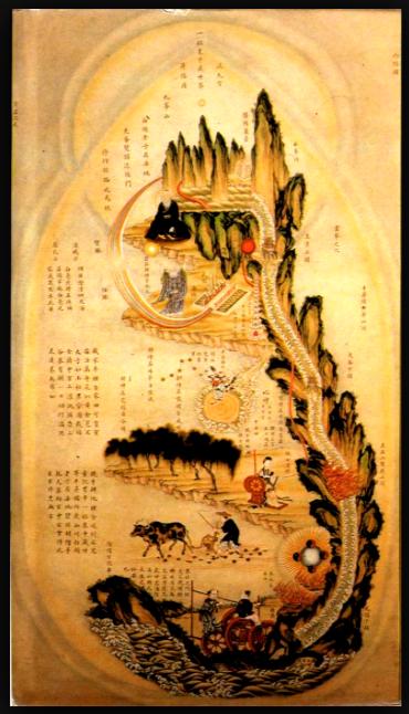 ENCYCLOPEDIA OF TAOISM (SYNOPSIS FOR MYSELF): Zhŏngxī 踵息